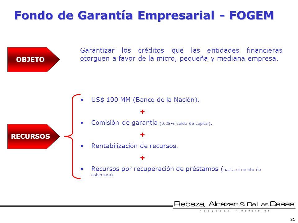 Fondo de Garantía Empresarial - FOGEM