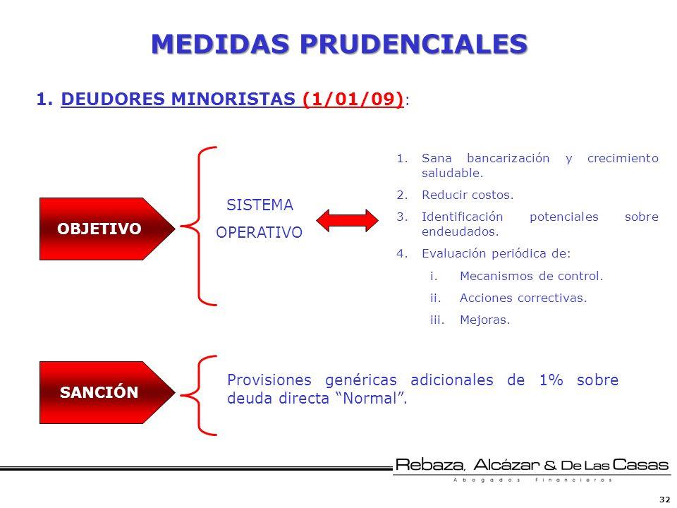 MEDIDAS PRUDENCIALES DEUDORES MINORISTAS (1/01/09): SISTEMA OPERATIVO
