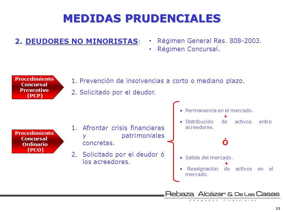 MEDIDAS PRUDENCIALES DEUDORES NO MINORISTAS: Ó