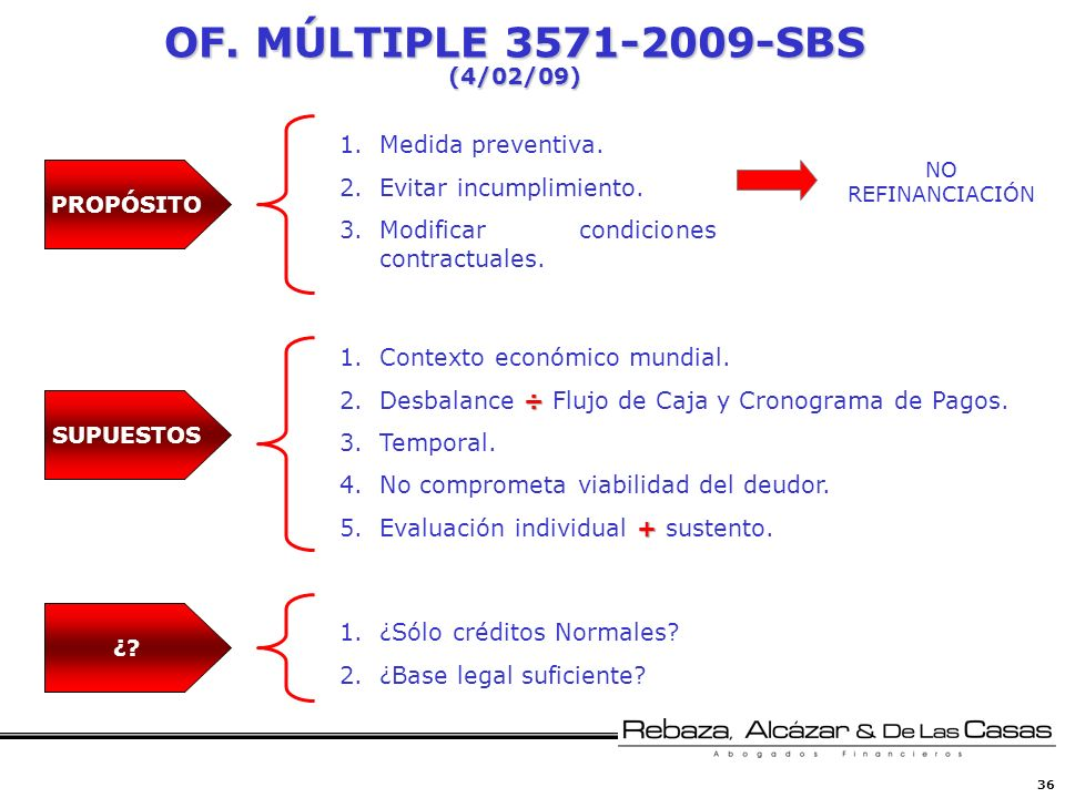 OF. MÚLTIPLE 3571-2009-SBS (4/02/09) Medida preventiva.
