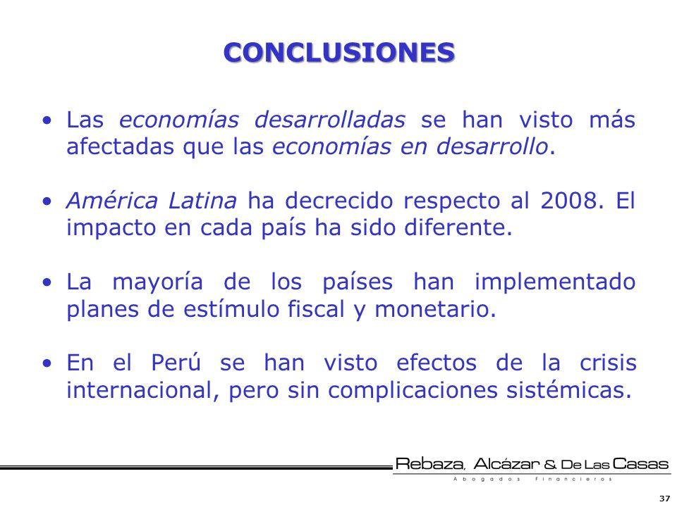 CONCLUSIONES Las economías desarrolladas se han visto más afectadas que las economías en desarrollo.