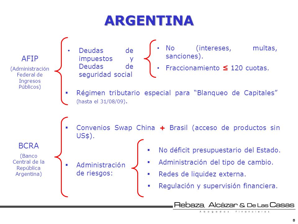 ARGENTINA AFIP BCRA No (intereses, multas, sanciones).
