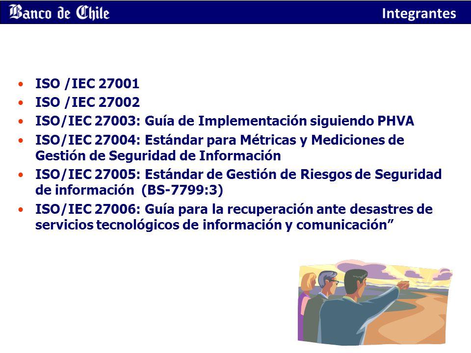 Integrantes ISO /IEC 27001 ISO /IEC 27002