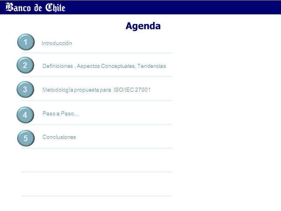 Agenda 1. Introducción. 2. Definiciones , Aspectos Conceptuales, Tendencias. 3. Metodología propuesta para ISO/IEC 27001.