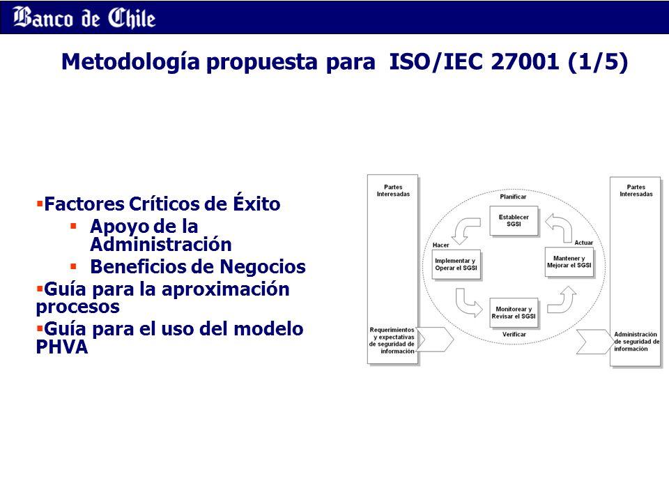 Metodología propuesta para ISO/IEC 27001 (1/5)