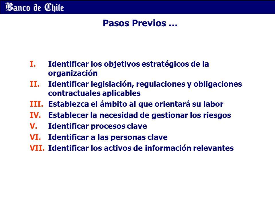 Pasos Previos … Identificar los objetivos estratégicos de la organización.