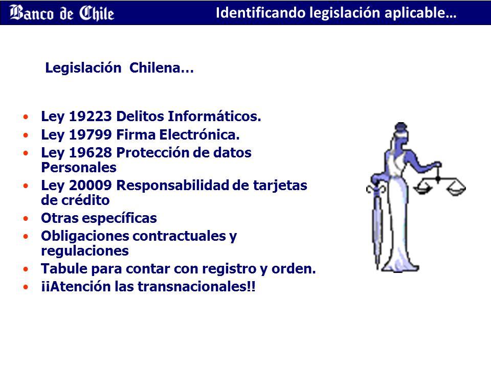 Identificando legislación aplicable…