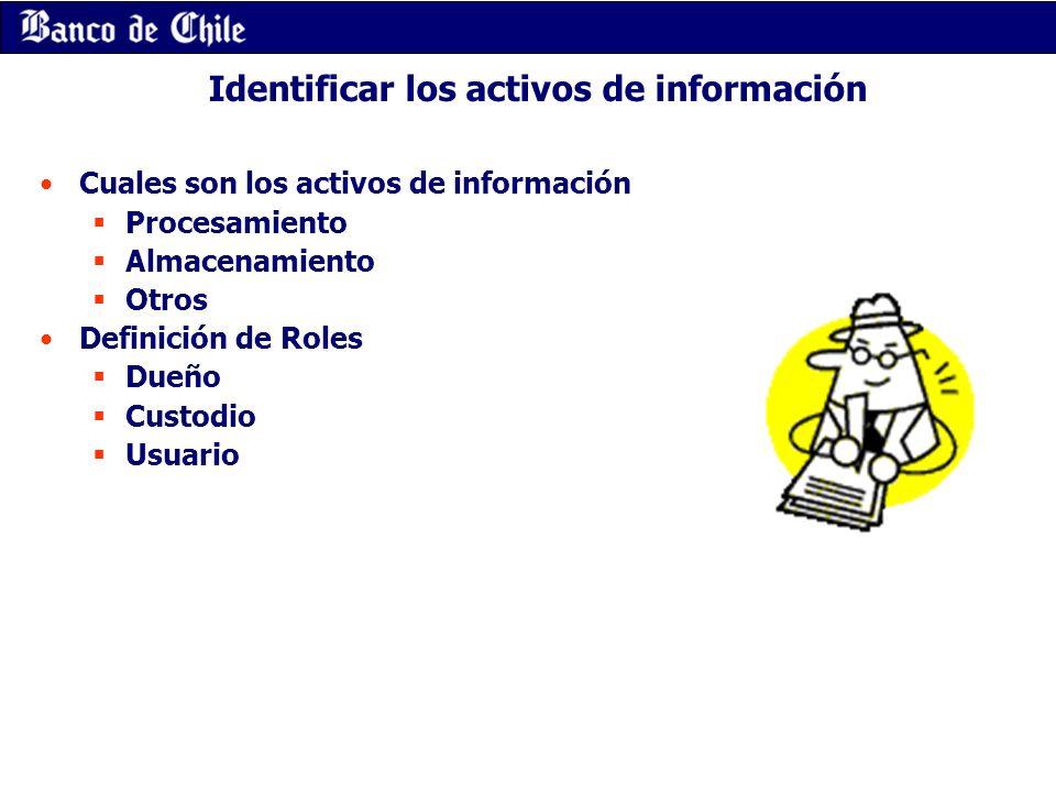 Identificar los activos de información