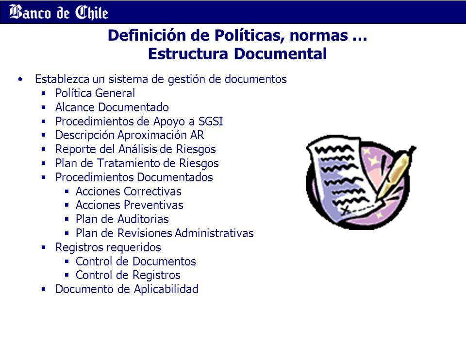 Definición de Políticas, normas … Estructura Documental