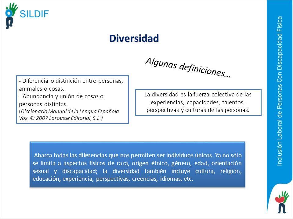 Diversidad Algunas definiciones…