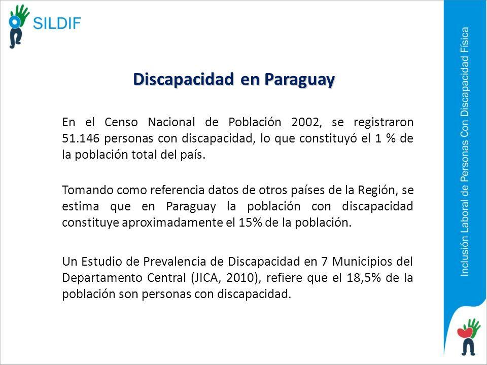 Discapacidad en Paraguay