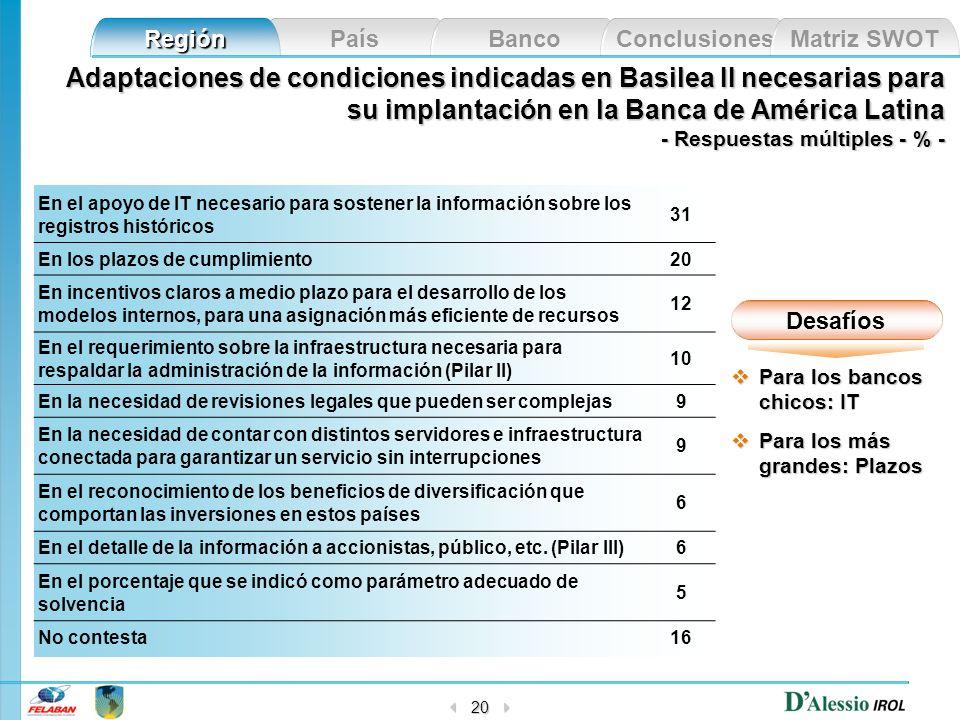 Adaptaciones de condiciones indicadas en Basilea II necesarias para su implantación en la Banca de América Latina
