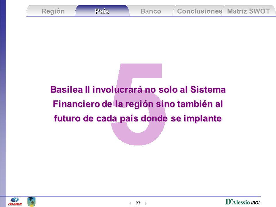 Basilea II involucrará no solo al Sistema Financiero de la región sino también al futuro de cada país donde se implante
