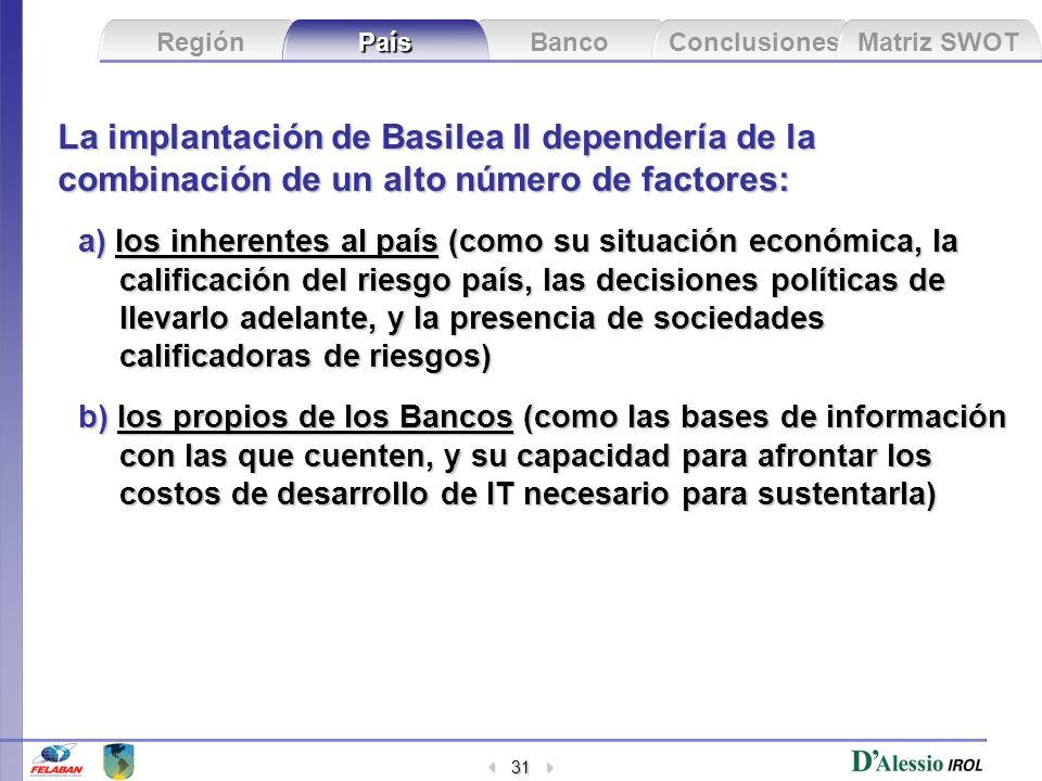 La implantación de Basilea II dependería de la combinación de un alto número de factores:
