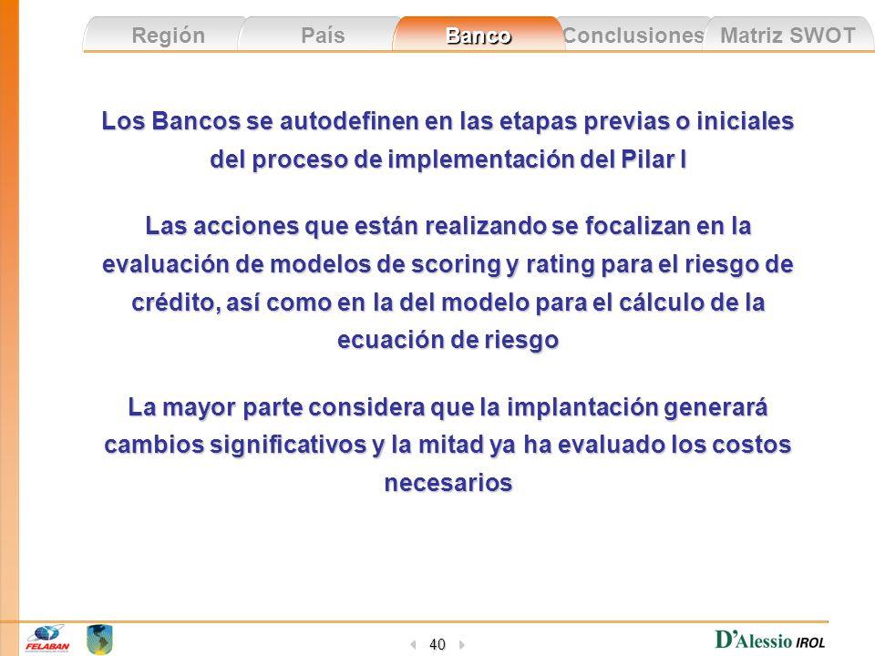 Los Bancos se autodefinen en las etapas previas o iniciales del proceso de implementación del Pilar I
