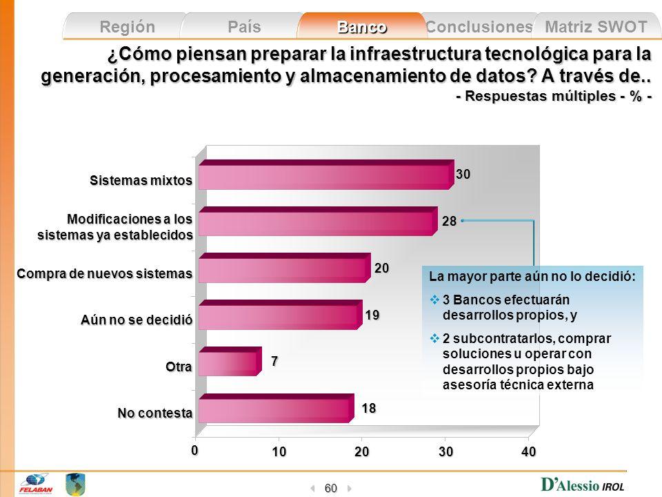 ¿Cómo piensan preparar la infraestructura tecnológica para la generación, procesamiento y almacenamiento de datos A través de..