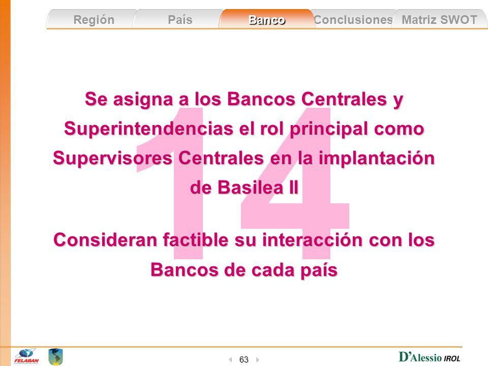 Consideran factible su interacción con los Bancos de cada país