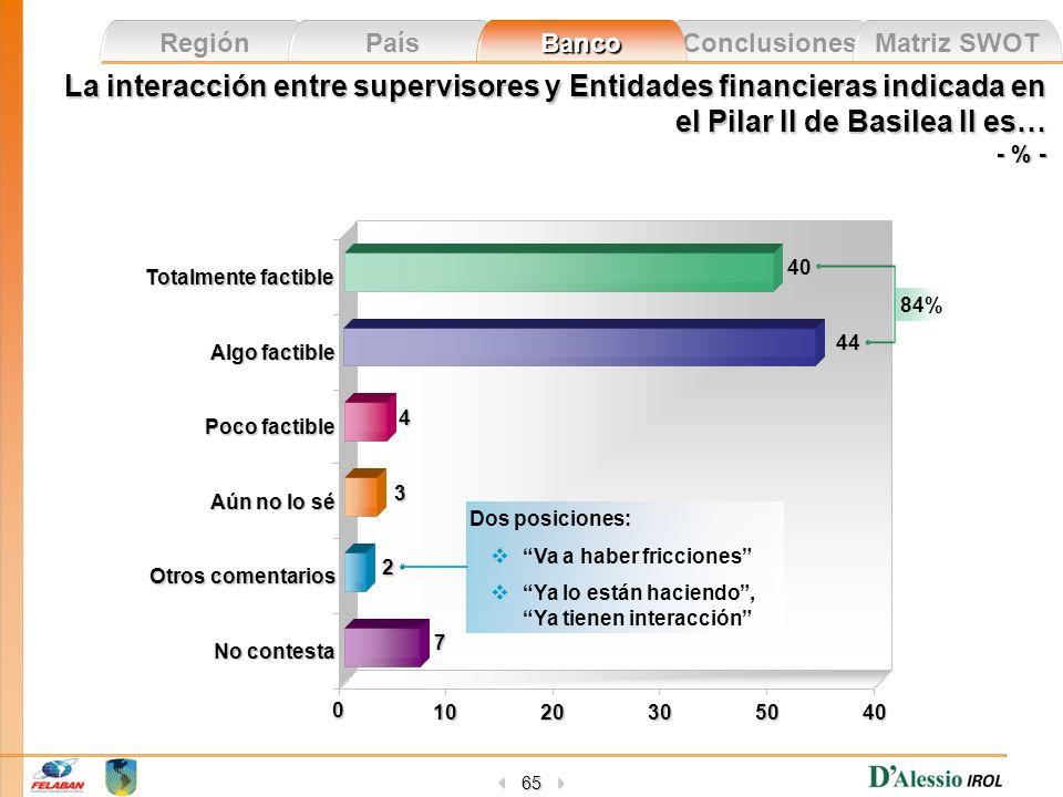 La interacción entre supervisores y Entidades financieras indicada en el Pilar II de Basilea II es…