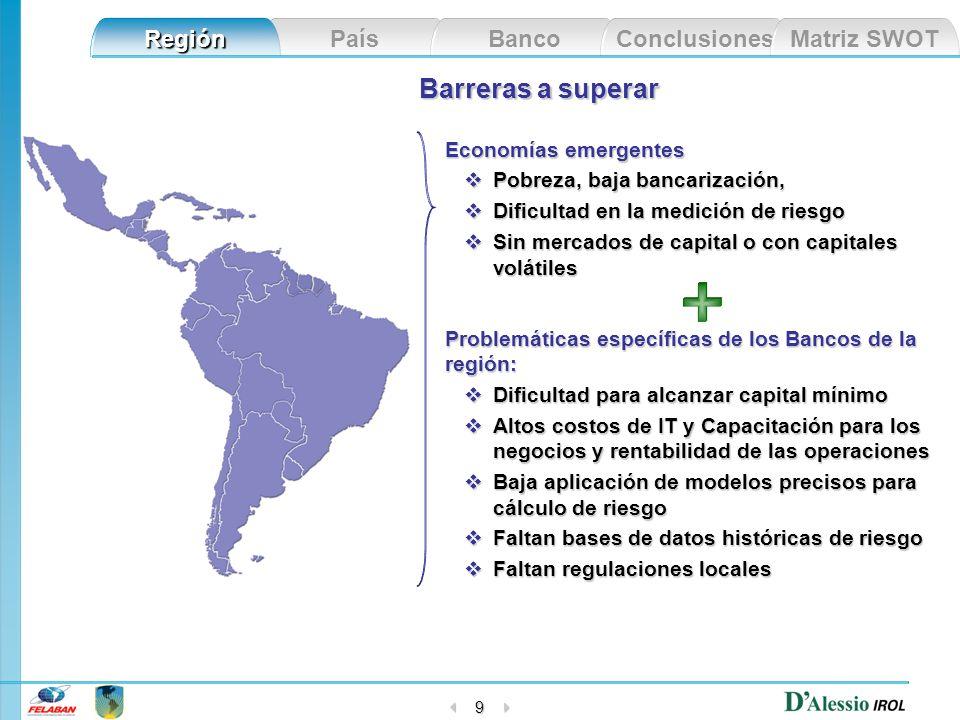 Barreras a superar Economías emergentes Pobreza, baja bancarización,