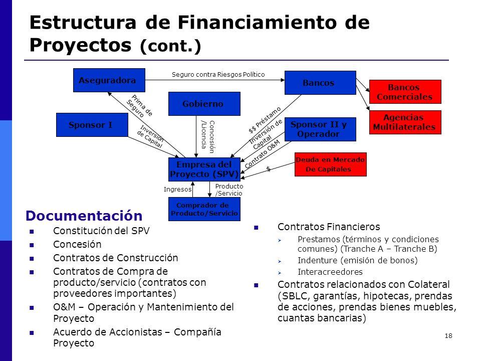 Estructura de Financiamiento de Proyectos (cont.)