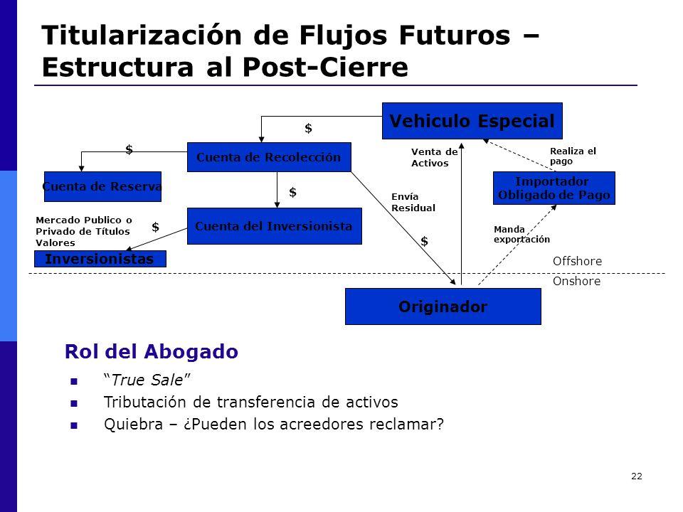 Titularización de Flujos Futuros – Estructura al Post-Cierre