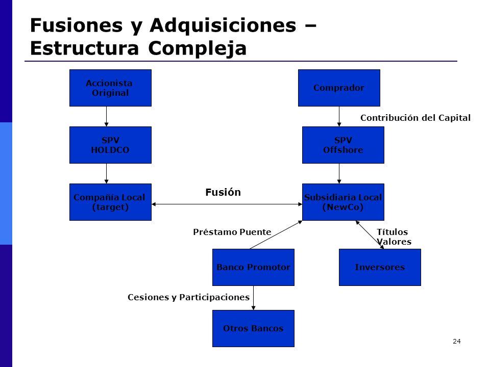 Fusiones y Adquisiciones – Estructura Compleja