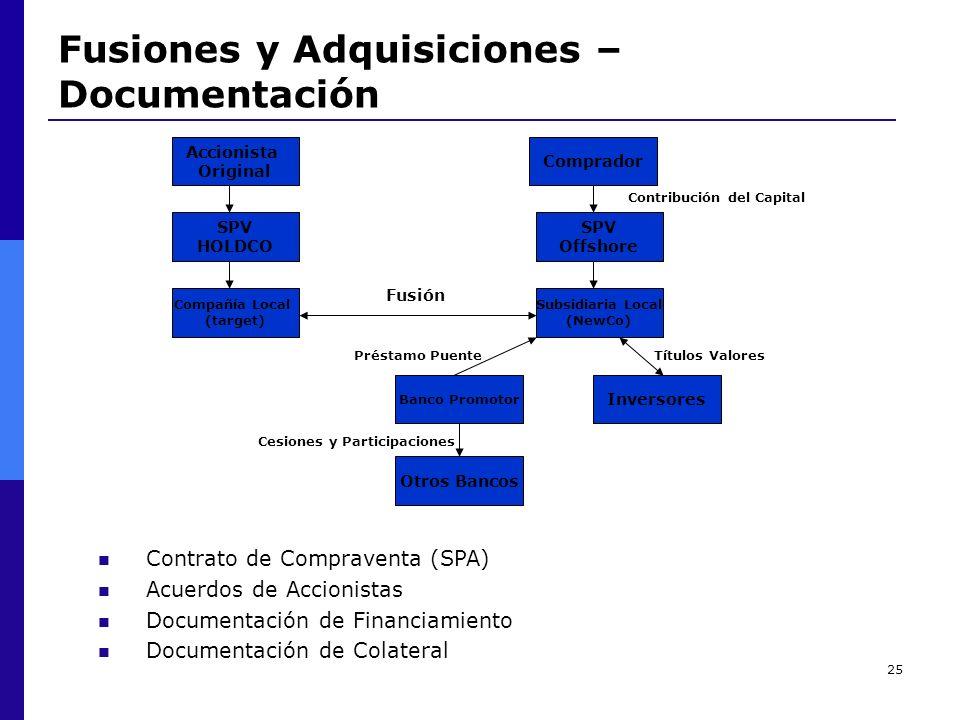 Fusiones y Adquisiciones – Documentación