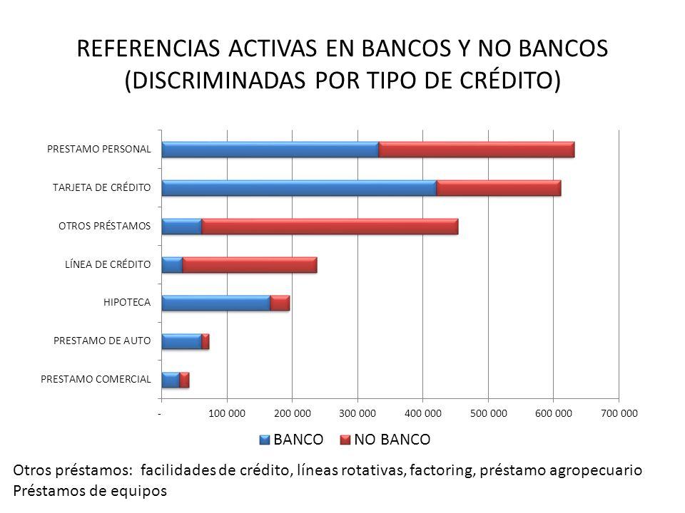 REFERENCIAS ACTIVAS EN BANCOS Y NO BANCOS (DISCRIMINADAS POR TIPO DE CRÉDITO)