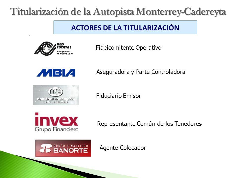 Titularización de la Autopista Monterrey-Cadereyta