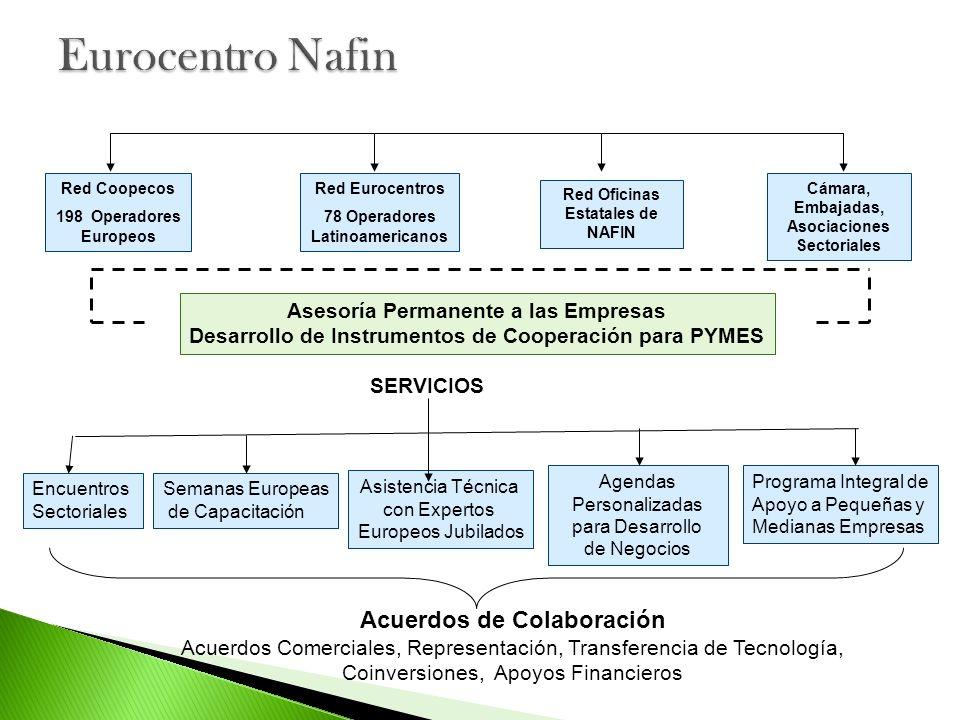 Eurocentro Nafin Acuerdos de Colaboración