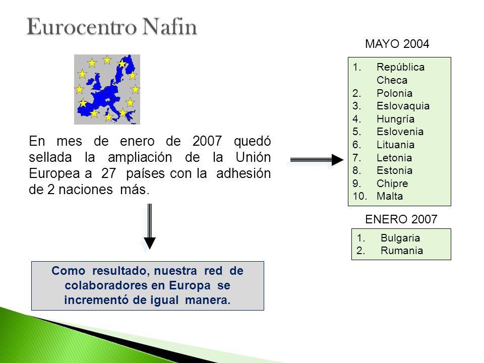 Eurocentro Nafin MAYO 2004. República Checa. Polonia. Eslovaquia. Hungría. Eslovenia. Lituania.