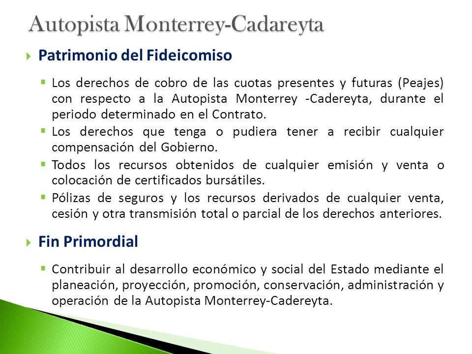 Autopista Monterrey-Cadareyta