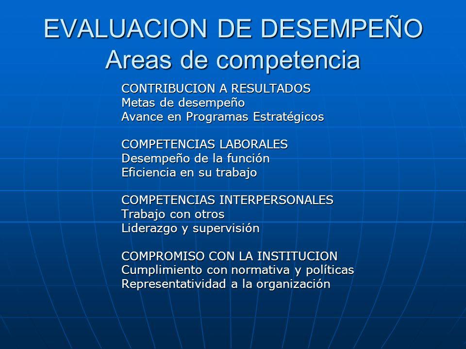EVALUACION DE DESEMPEÑO Areas de competencia