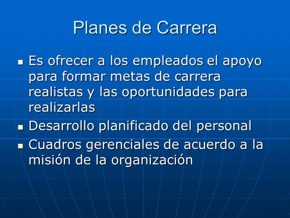 Planes de Carrera Es ofrecer a los empleados el apoyo para formar metas de carrera realistas y las oportunidades para realizarlas.