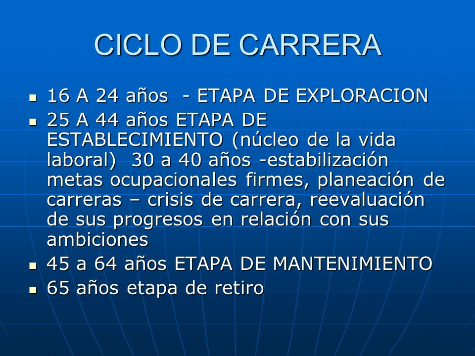 CICLO DE CARRERA 16 A 24 años - ETAPA DE EXPLORACION