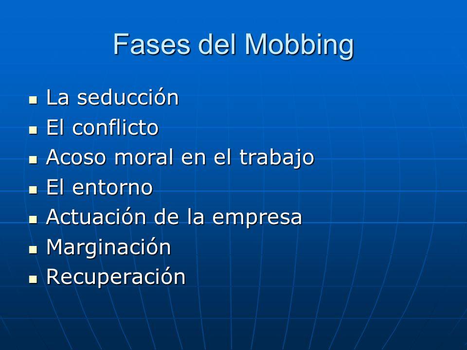 Fases del Mobbing La seducción El conflicto Acoso moral en el trabajo