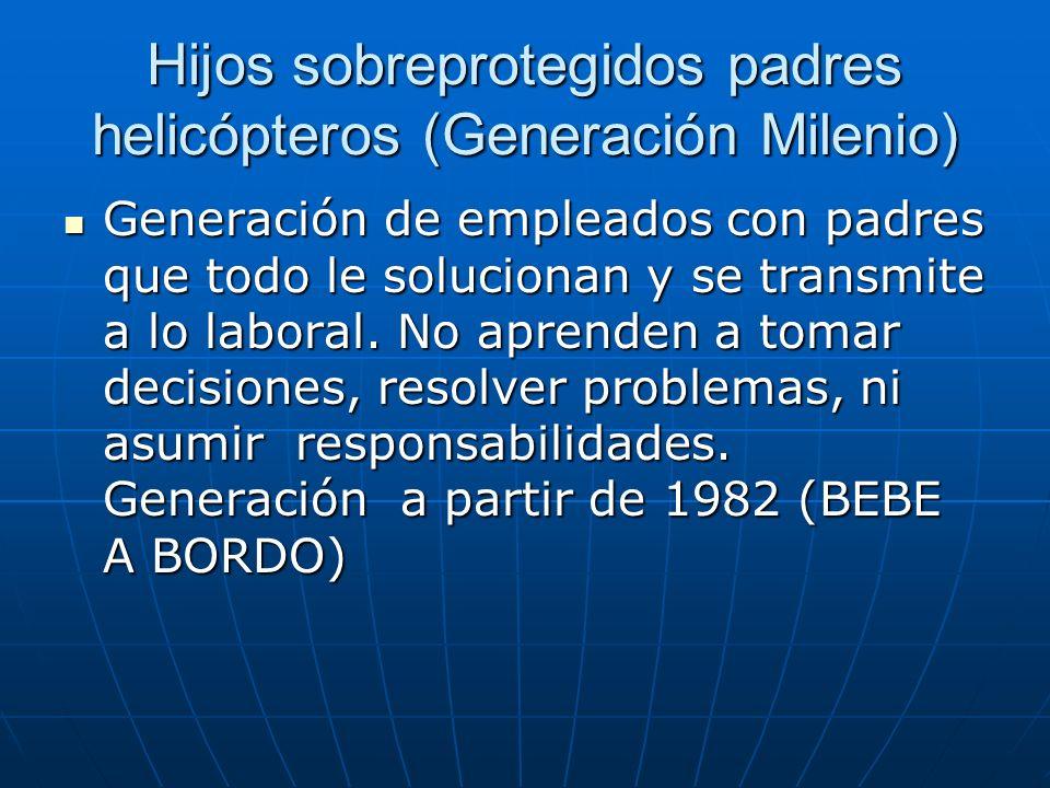 Hijos sobreprotegidos padres helicópteros (Generación Milenio)