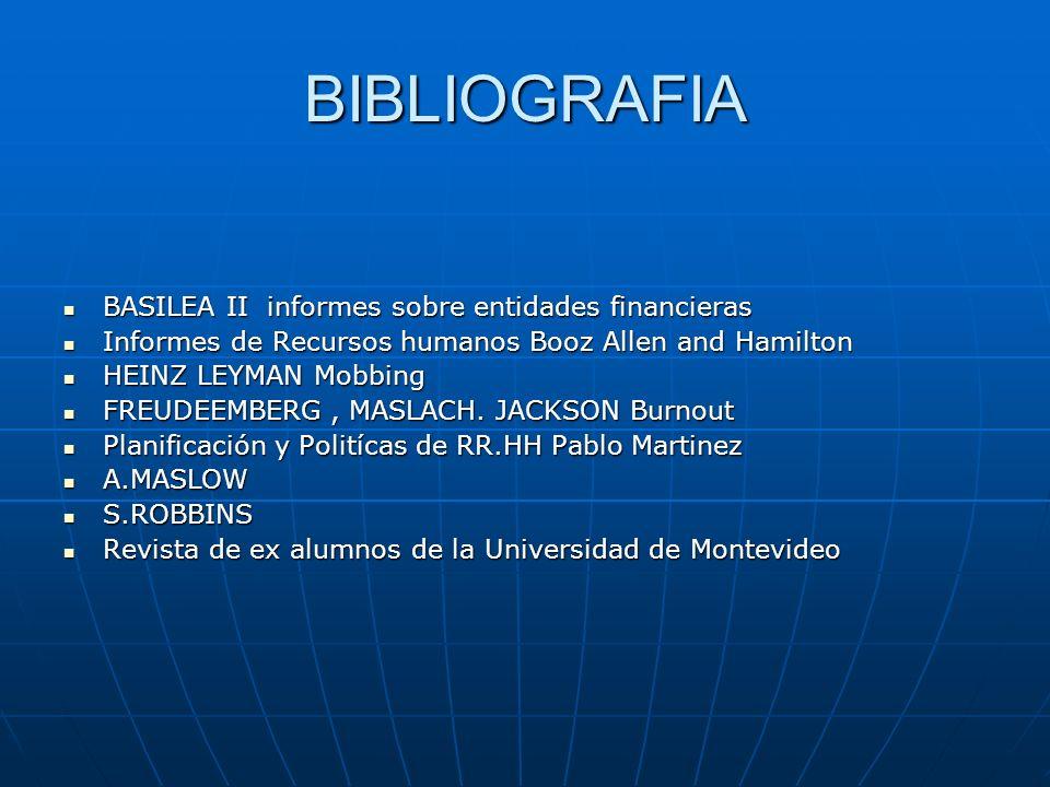 BIBLIOGRAFIA BASILEA II informes sobre entidades financieras