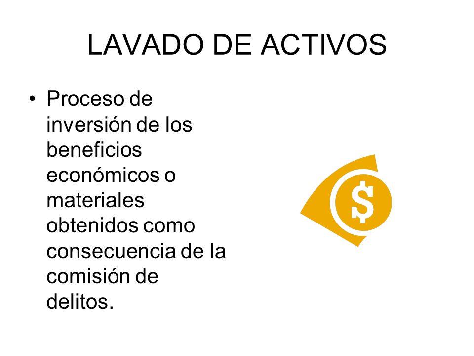 LAVADO DE ACTIVOS Proceso de inversión de los beneficios económicos o materiales obtenidos como consecuencia de la comisión de delitos.