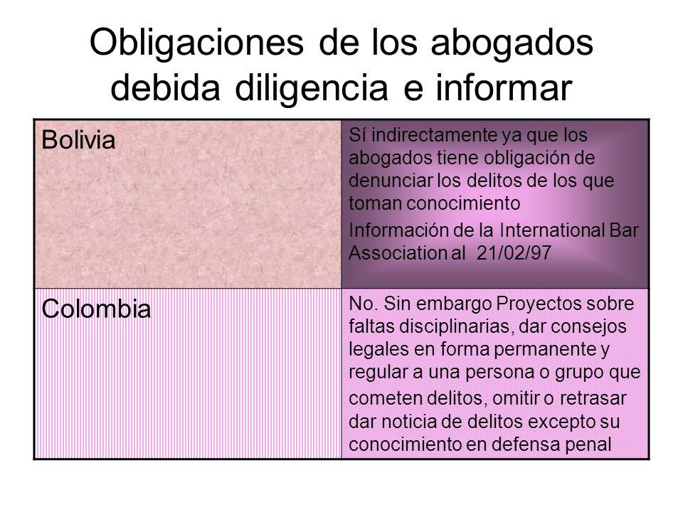 Obligaciones de los abogados debida diligencia e informar