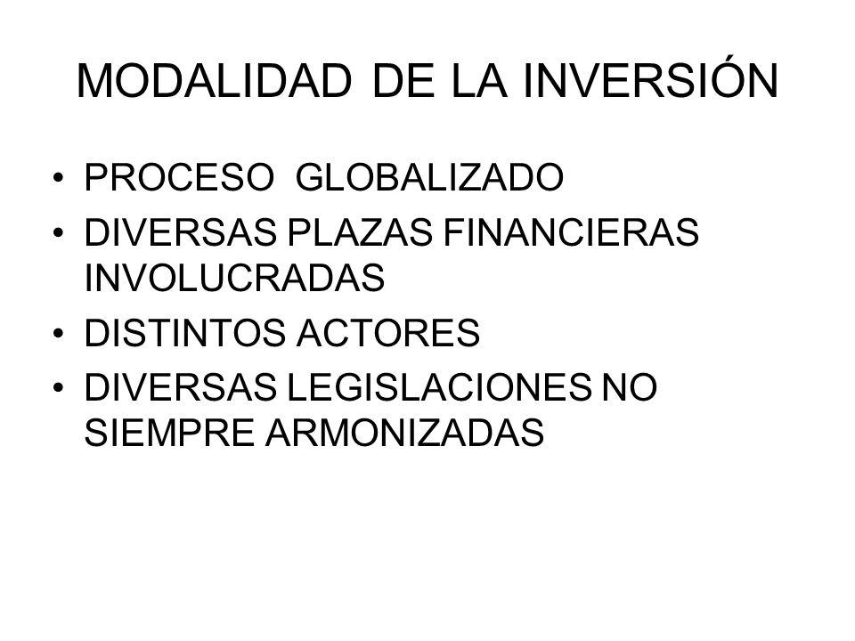 MODALIDAD DE LA INVERSIÓN