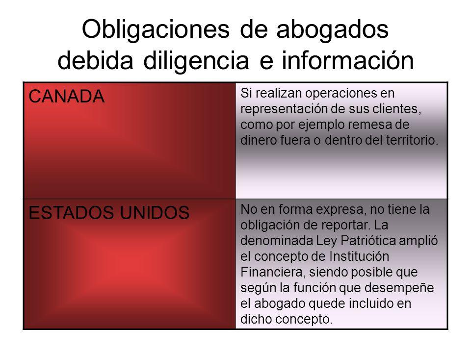 Obligaciones de abogados debida diligencia e información