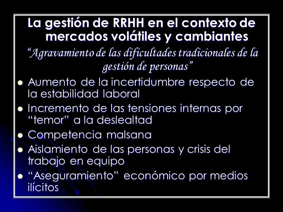 La gestión de RRHH en el contexto de mercados volátiles y cambiantes