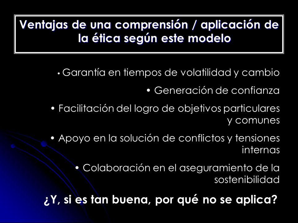 Ventajas de una comprensión / aplicación de la ética según este modelo