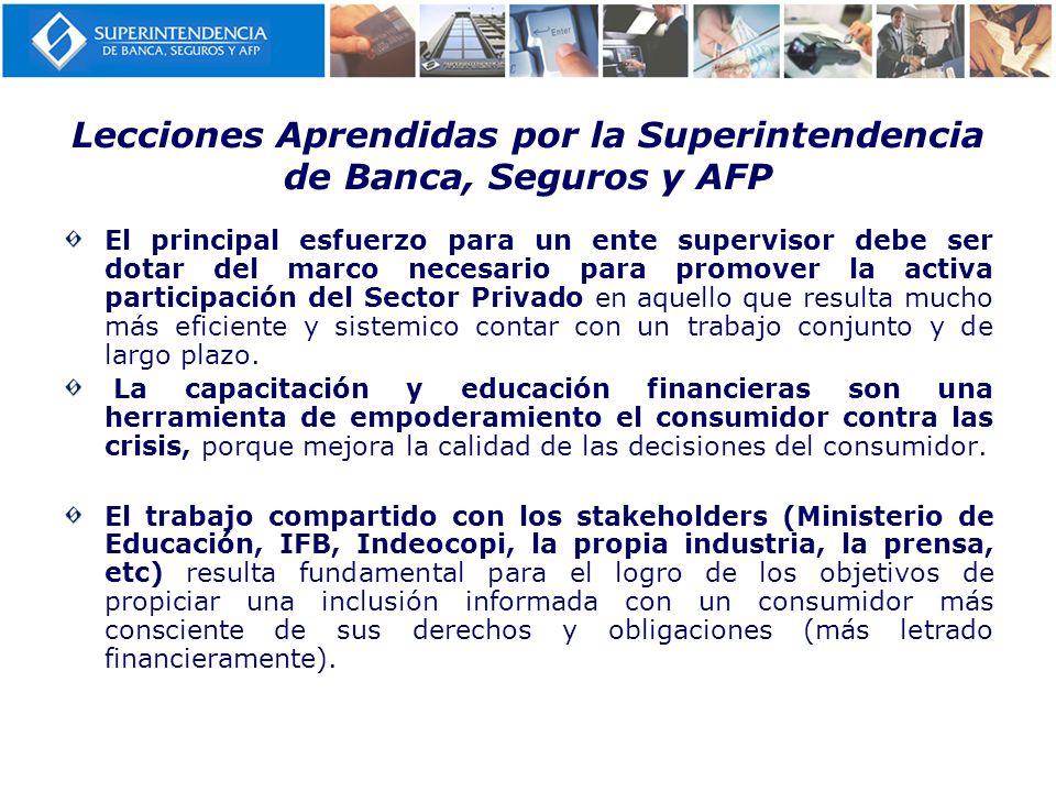 Lecciones Aprendidas por la Superintendencia de Banca, Seguros y AFP