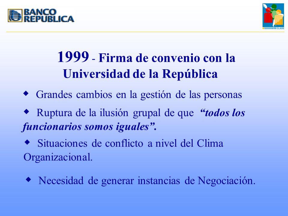 1999 - Firma de convenio con la Universidad de la República