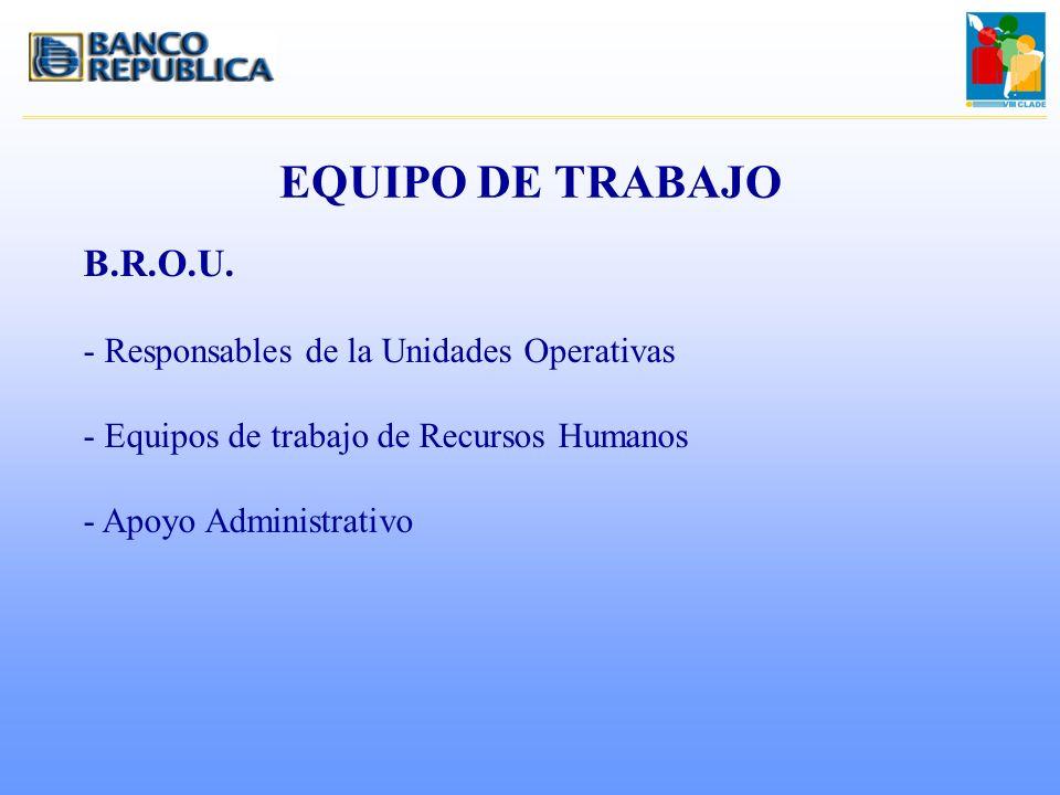 EQUIPO DE TRABAJO B.R.O.U. - Responsables de la Unidades Operativas