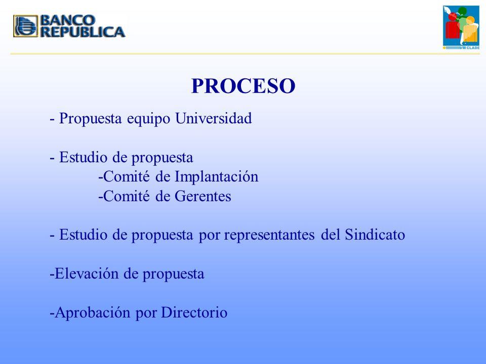 PROCESO - Propuesta equipo Universidad - Estudio de propuesta