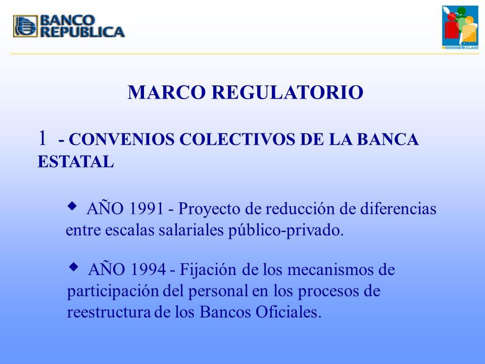 - CONVENIOS COLECTIVOS DE LA BANCA ESTATAL