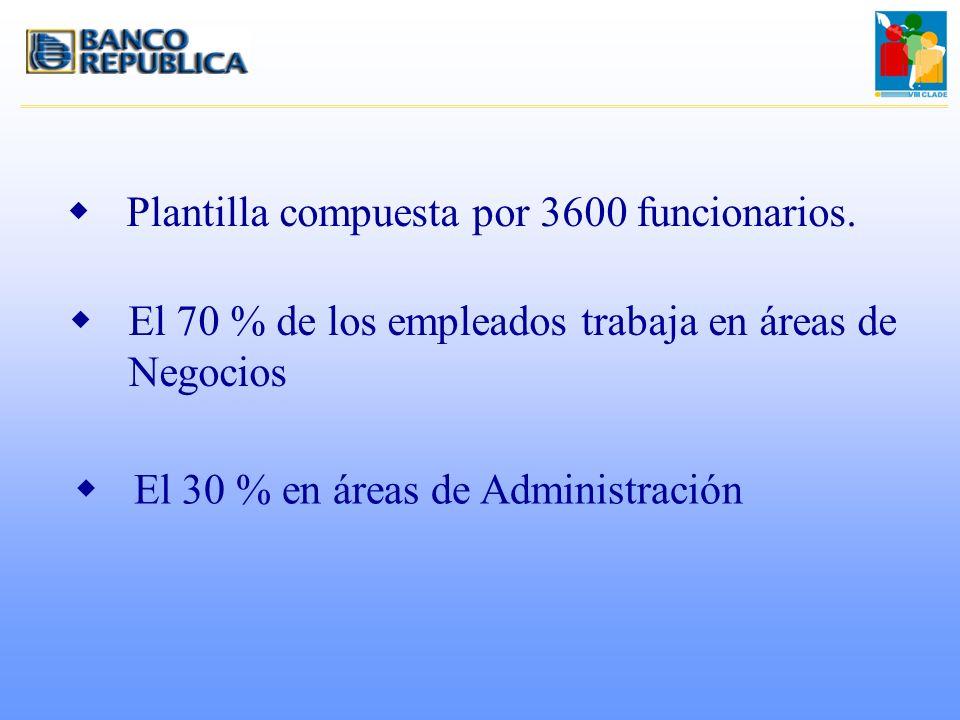 Plantilla compuesta por 3600 funcionarios.